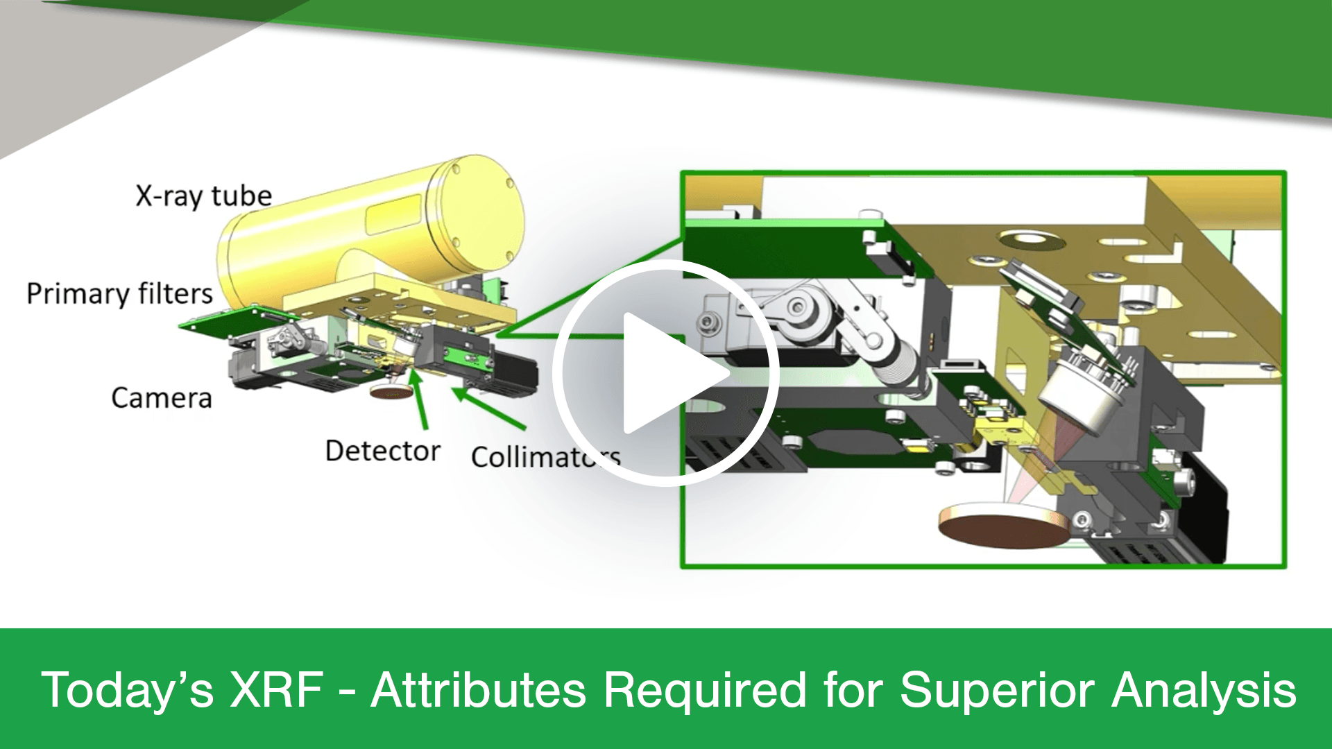 Today's XRF – Attributes Required for Superior Analysis